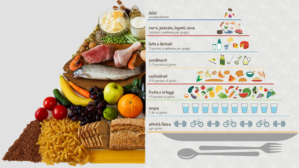 Benefici Della Dieta Mediterranea Tagmedicina Giornale Medico On Line Salute Benessere Prevenzione E Aggiornamenti Del Settore Medico