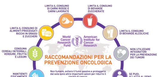 tagmedicina,cancro