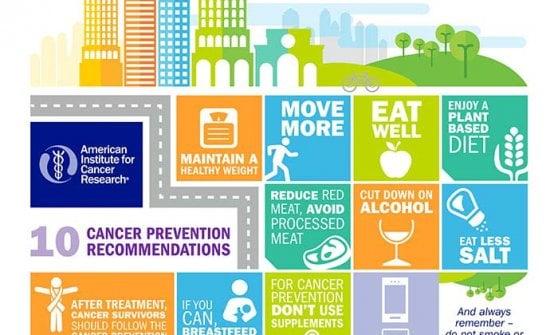 Prevenzione Cancro Movimento Niente Alcol E Meno Carni Rosse E Lavorate Aggiornate Le Linee Guida Tagmedicina Giornale Medico On Line Salute Benessere Prevenzione E Aggiornamenti Del Settore Medico