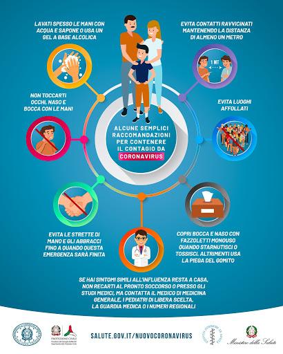 Covid 19 Misure Di Contenimento Le 7 Raccomandazioni Alla Popolazione Del Ministero Della Salute Tagmedicina Giornale Medico On Line Salute Benessere Prevenzione E Aggiornamenti Del Settore Medico