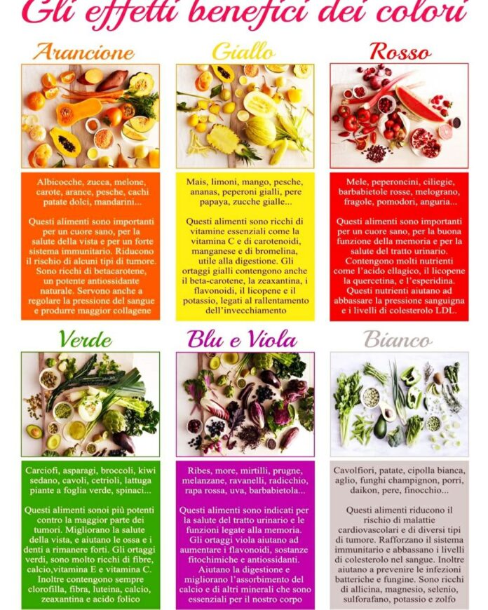 tagmedicina,colori